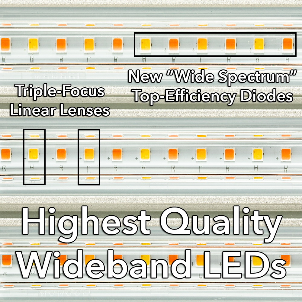 Electric Sky 300 187 Wideband Led Grow Light The Green